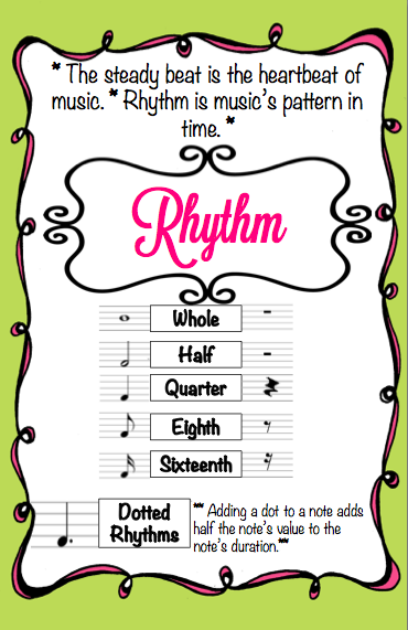 rhythm anchor chart