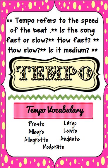 tempo anchor chart