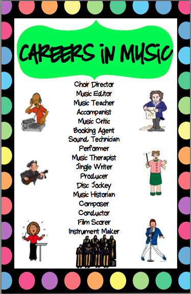 careers in music anchor charts